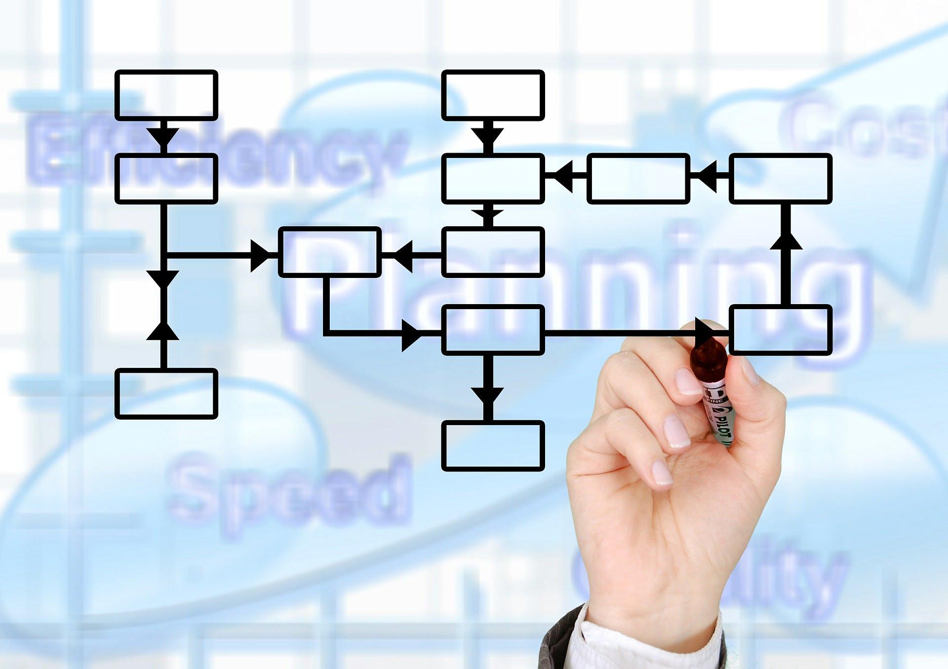 Arquitectura de la información I