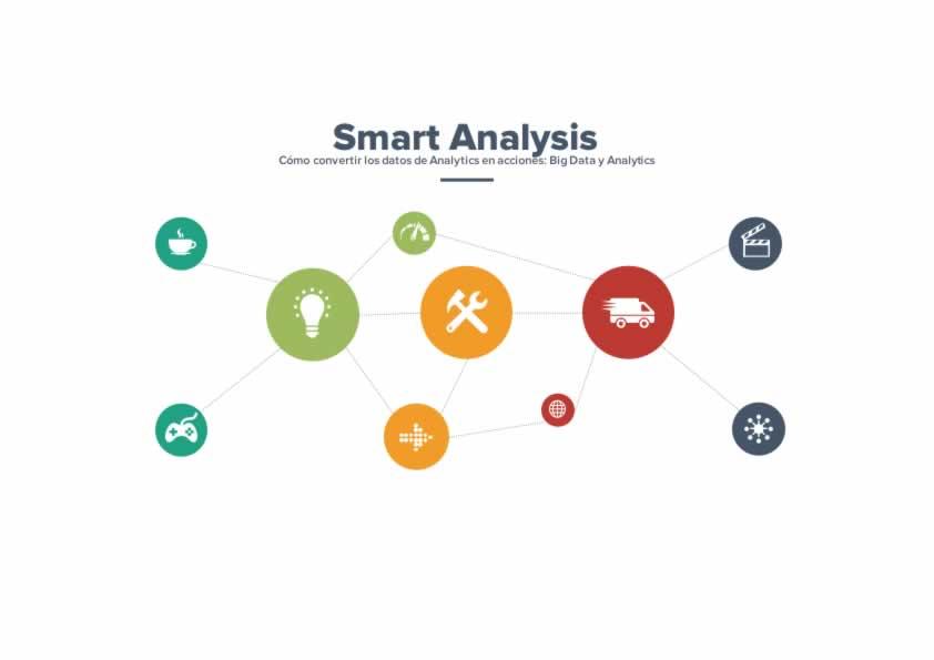 Cómo convertir los datos de Analytics en acciones: Big Data y Analytics